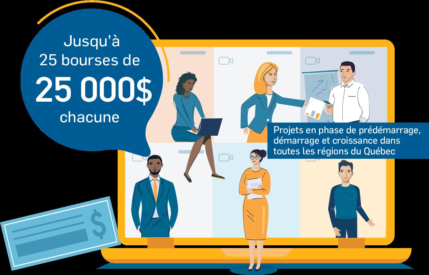Jusqu'à 25 bourses de 25 000$ chacune. Projets en phase de prédémarrage, démarrage et croissance dans toutes les régions du Québec.