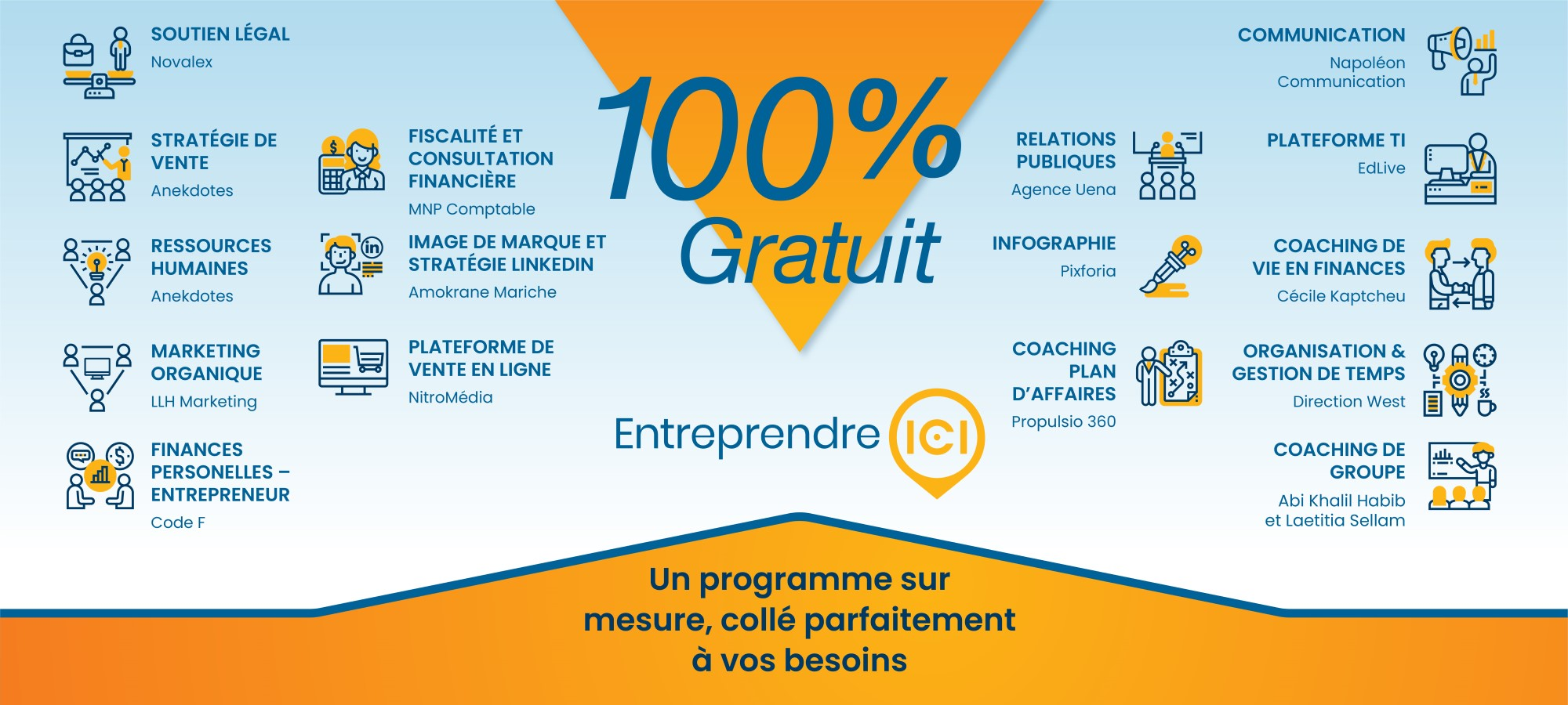 Programme Avantages EICI